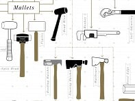 Pop Chart Lab: The Chart of Hand Tools