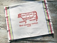 Tea Towels - Choice Cuts of Beef