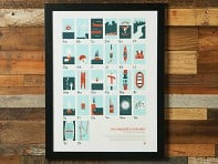 The Paddler's Alphabet Poster